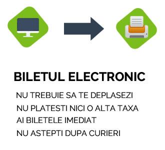 Bilet electronic
