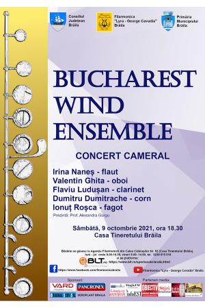 Bucharest wind afis